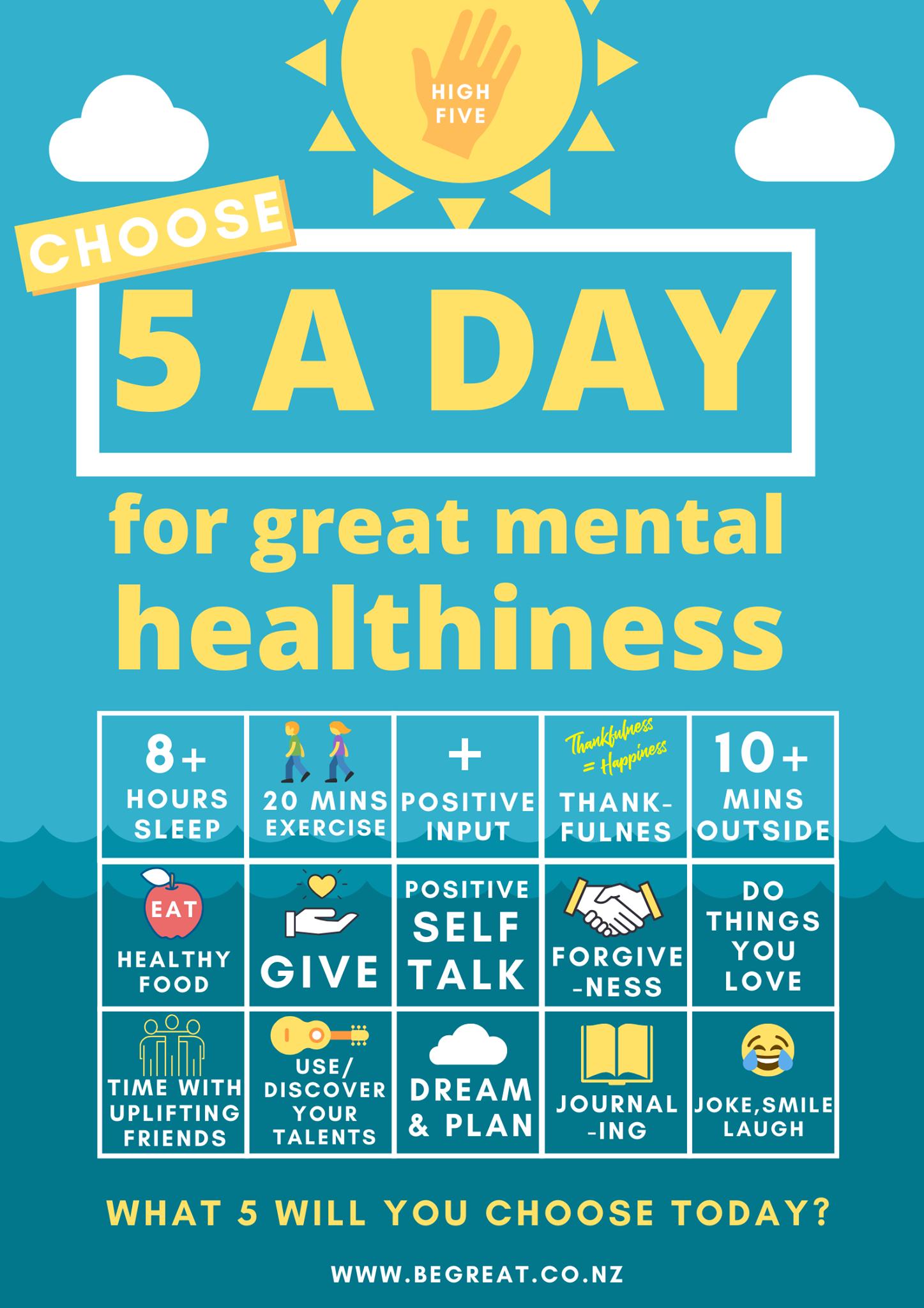 Wellbeing Reminder